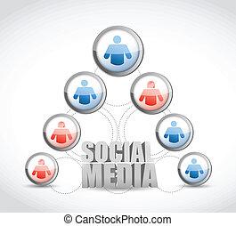 sieć, media, poznaczcie., samica, towarzyski, samiec
