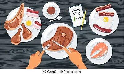 sieć, mięso, dieta, plan, szablon, chorągiew