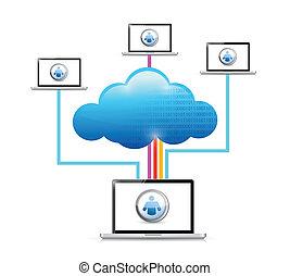sieć, obliczanie, laptop, połączenie, internet, chmura