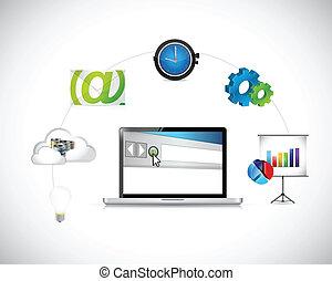 sieć, pojęcie, handel, ilustracja, projektować, email