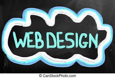 sieć, pojęcie, projektować