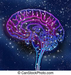 sieći, neurons, moc