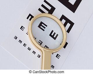 Sight Examination - Chart for sight check
