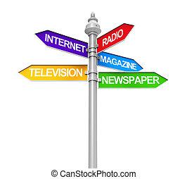 Sign Direction of Media Information
