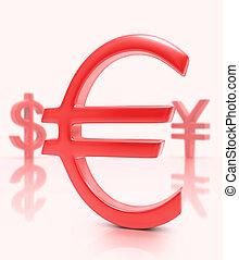 Sign Euro (Dollar / Yen)