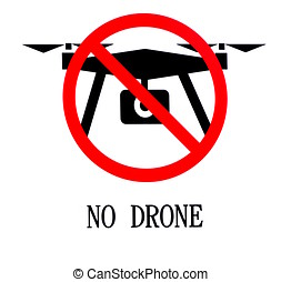 Sign Forbidding the Use of Drones - A sign that rules out...