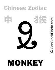 (sign, mono, zodiac), astrology:, chino