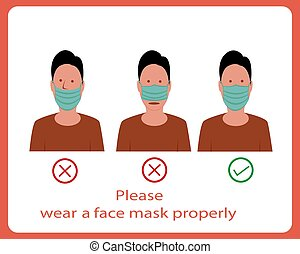 sign, notice or recommendation to use a mask properly