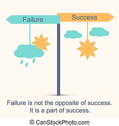 Sign showing directions to success and to failure. Choice and motivation concept. Failure is not the opposite of success. It is part of success.