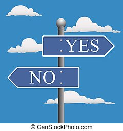 sign yes no