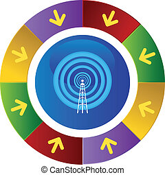 signaal toren