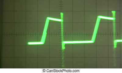 Signal Amplitude With Offset - Analog oscilloscope screen...