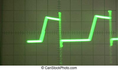 Signal Amplitude With Offset - Analog oscilloscope screen...