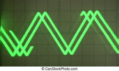 Analog oscilloscope screen with a green beam signal. Signal changes the amplitude