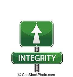 signe, intégrité
