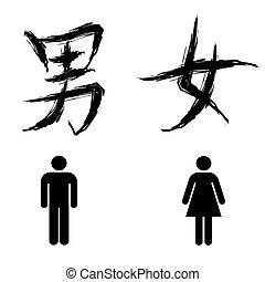 signe, toilette