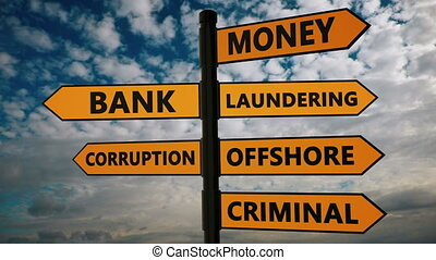 Signpost in black and yellow with Money laundering concept on blue sky