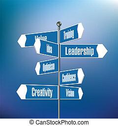signpost, motivazionale, parole