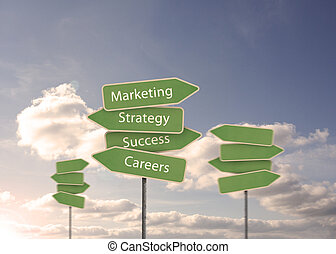Signposts with marketing terms