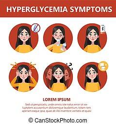 signs., ビジョン, めまい, hyperglycemia, ぼんやりさせられた, 徴候