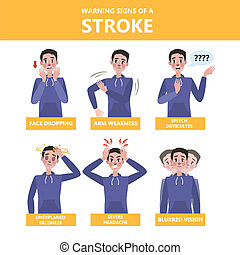 Signs of a stroke infographic. Warning state of health. Face changes and weakness. Idea of healthcare and emergency treatment. Flat vector illustration