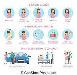 Signs of labour and preparing for hospital