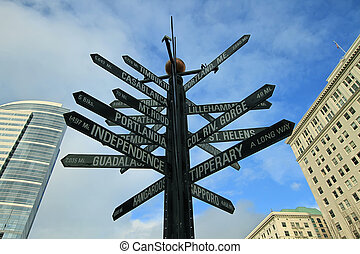 Signs Pointing in all Directions
