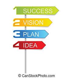 signs steps success