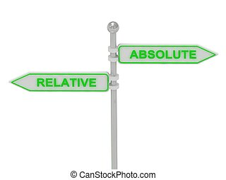 "Signs with green ""ABSOLUTE"" and ""RELATIVE"" pointing in..."