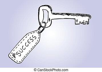 siker, kulcs