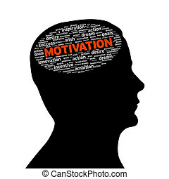 Silhouette head with the word Motivation on white background.