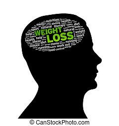 silhouette, kopf, -, gewichtsverlust
