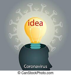Silhouette of a human head, coronavirus and light bulb. ...