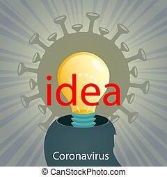 Silhouette of a human head, coronavirus, light bulb and rays...