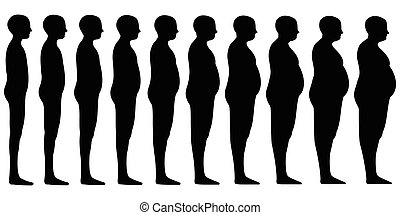 Silhouette of a human men set Blend from thin to slim to thick fat, vector fit slim man obesity, concept of weight loss, health and healthy lifestyle