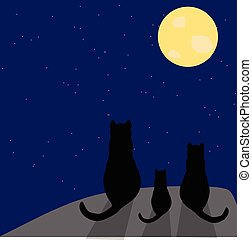 Silhouette of cat with full moon