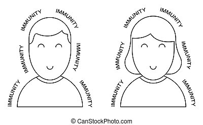 silhouette of happy man and woman in aura, protected by immunity. Protection against diseases. Vaccinations, flu prevention. Icons, vector on a white background