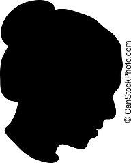 Silhouette of woman head