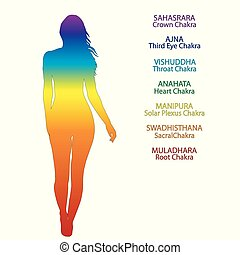 Silhouette of woman in rainbow colors with position of human chakras