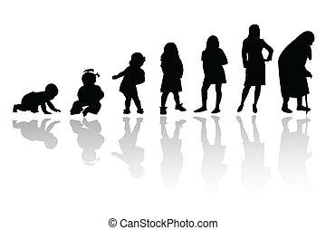 silhouette person, woman