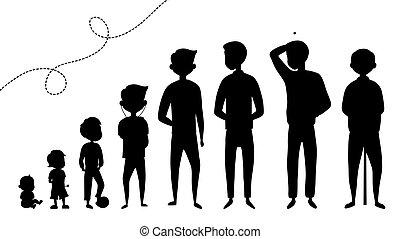 silhouettes., développement, plat, vecteur, blanc, elderly., noir, âge, illustration, collection, hommes, caractères, silhouettes, arrière-plan., mâle, isolé, style., enfant