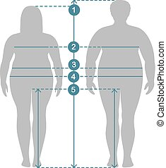Silhouettes of overweight man and women in full length with measurement lines of body parameters . Man and women clothes plus size measurements. Human body measurements and proportions.
