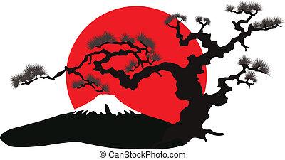 silueta, paisaje, vector, japonés