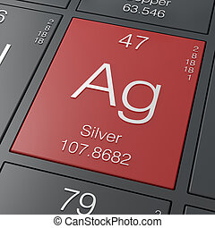 Silver element from periodic table