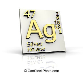 Silver form Periodic Table of Elements - 3d made