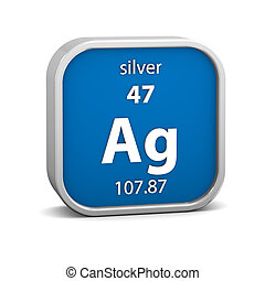 Silver material sign - Silver material on the periodic...