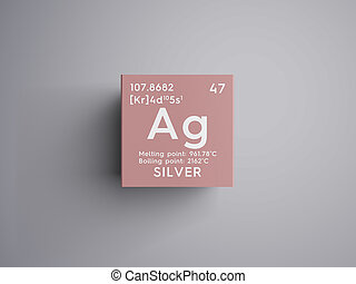 Silver chemical element precious metal colored icon with atomic silver transition metals chemical element of mendeleevs periodic table urtaz Image collections