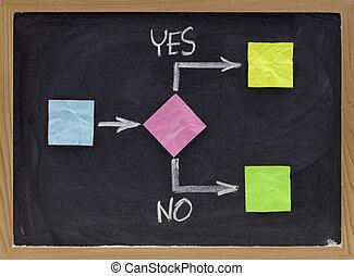 sim, ou, não, -, fazer decisão, conceito