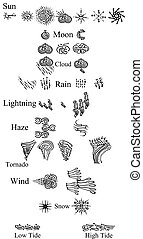 simboli, tempo