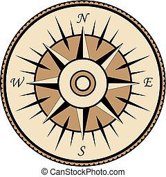 simbolo, bussola